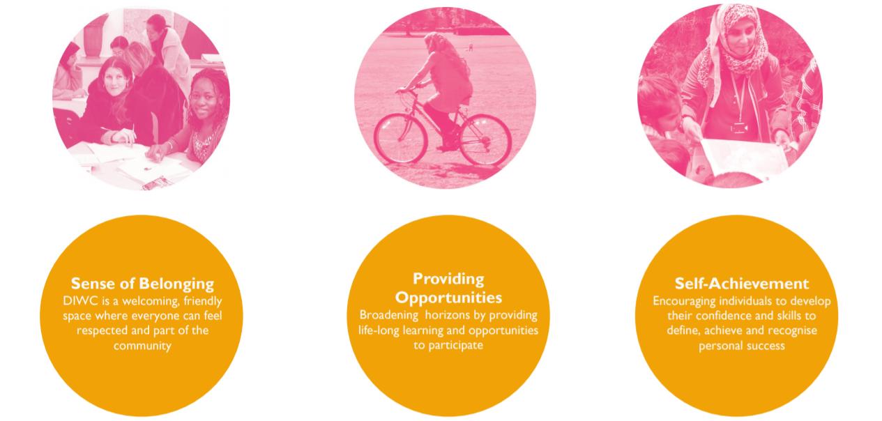 DIWC Core values - Sense of belonging, Providing opportunities, Self-achievement